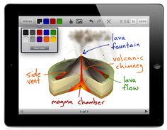 "If you're an iPad teacher, try this free app that allows you to use the iPad as a whiteboard, record the ""lesson"" you create, and upload and share it."