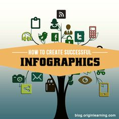 Infographics, as the name suggests- is information conveyed in the form of graphical images.