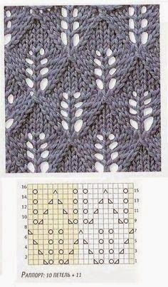 Kira knitting: Knitted pattern no. 4