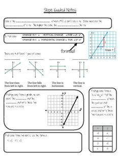Slope Guided Notes Math Teacher, Teacher Pay Teachers, Graphing Worksheets, How To Treat Acne, Common Core Standards, Teacher Newsletter, Notes, Teaching, Exercises