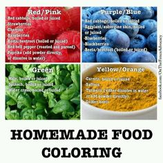 Homemade Natural Blue Food Coloring | Recipe | Natural food coloring ...