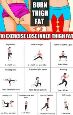 workout plan for beginners ; workout plan to get thick ; workout plan to lose weight at home ; workout plan for men ; workout plan for beginners out of shape ; workout plan for beginners for women Summer Body Workouts, Body Workout At Home, Gym Workout Tips, Fitness Workout For Women, At Home Workout Plan, Body Fitness, Fitness Workouts, Easy Workouts, Workout Exercises
