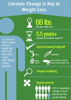 Science of hunger weight loss guide
