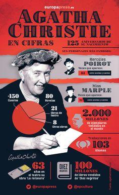 Agatha Christie en cifras. #infografia