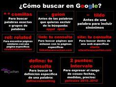 Cómo buscar en Google imdormación