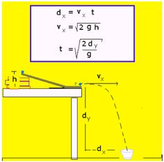 """PhysicsLessons.com - X-Labs """"The Future of Physics"""" - Projectile Motion"""