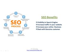 Private Label SEO Reseller http://www.pcltechnology.com/partner.php