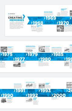 Legend Timeline Graphic on Behance - Infographic Web Design, Book Design, Layout Design, Graphic Design Posters, Graphic Design Inspiration, Posters Conception Graphique, History Timeline, Timeline Ppt, Timeline Ideas
