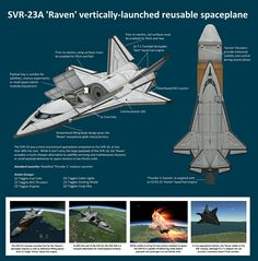Raven Photo by Space Projects, Space Crafts, New Space Shuttle, Kerbal Space Program, Nasa Space Program, Starship Concept, Space Fighter, Space Engineers, Spaceship Design
