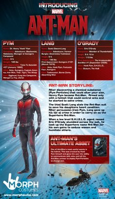 Introducing Ant-Man - Infographic