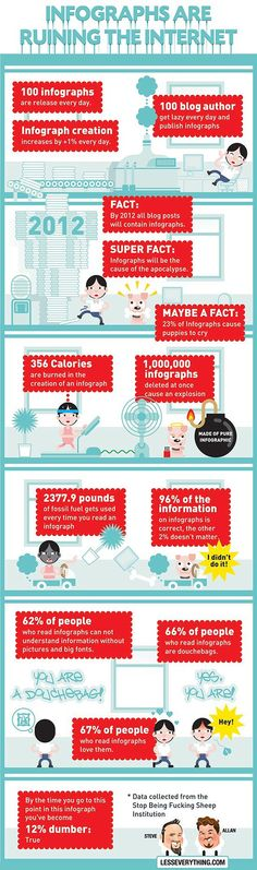 Infographics - Funny Facts about Infographics