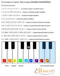Kalimba, Music Do, Piano Songs, Piano Sheet, Keyboard, Bar Chart, Notes, Kinfolk, Learning