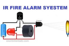 Simple and inexpensive fire alarm circuit is highly sensitive. This Fire Alarm circuit alert through buzzer sound whenever any kind of fire detected in the air or an environment Toddler Water Table, Netflix Gift Code, Crazy Celebrities, Funny Pictures Of Women, Best Projector, Sinigang, Fire Alarm System, Simple Circuit, Face Mapping