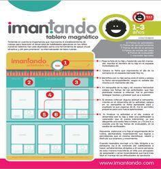 Aqui esta el instructivo  #comousar los tableros de rutinas diarias de Imantando