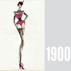 "fashion illustration by ""Cima Kalantarian"" . Fashion Illustration Decades"