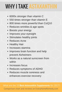 800-6000x stronger than antioxidants like Vit. C, Astaxanthin is great for anti-aging, energy, eyesight, joints, stamina, focus. Your top choices are: