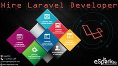 Get expert #Laravel development services from dedicated #LaravelDevelopers for your web applications. Hire eSparkBiz Creative #LaravelDevelopers Contact Us: https://www.esparkinfo.com/hire-laravel-developer.html/?utm_content=buffer334e9&utm_medium=social&utm_source=pinterest.com&utm_campaign=buffer