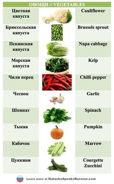 Learn Russian names of vegetables Russian Language Learning, Learning A Second Language, Language Study, Language Lessons, English Language, Learn Russian, Learn English, Name Of Vegetables, Russian Lessons