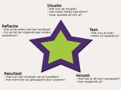 STAR Methodiek | Werkxyz