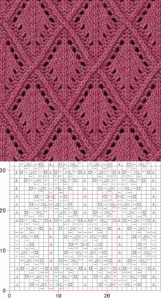 Diamonds And Pearls / Drops – Kos - Diy Crafts Knitting Stiches, Knitting Charts, Lace Knitting, Knitting Needles, Crochet Stitches, Knit Crochet, Stitch Patterns, Knitting Patterns, Embroidery