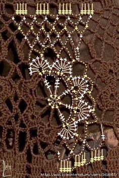 Flower Motif*El rincón de las Manualidades de Siry*: Faldas en crochet - skirt graph, one of two