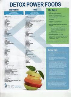 Foods to include in your detox
