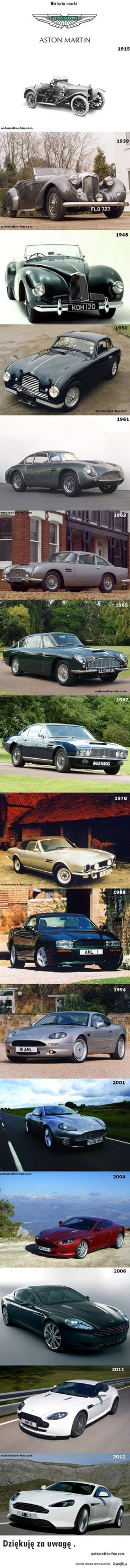 The history of Aston Martin
