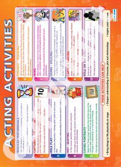 Acting Activities | School Charts | Educational Posters
