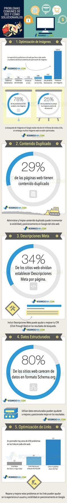 Problemas comunes SEO y cómo solucionarlo #infografia