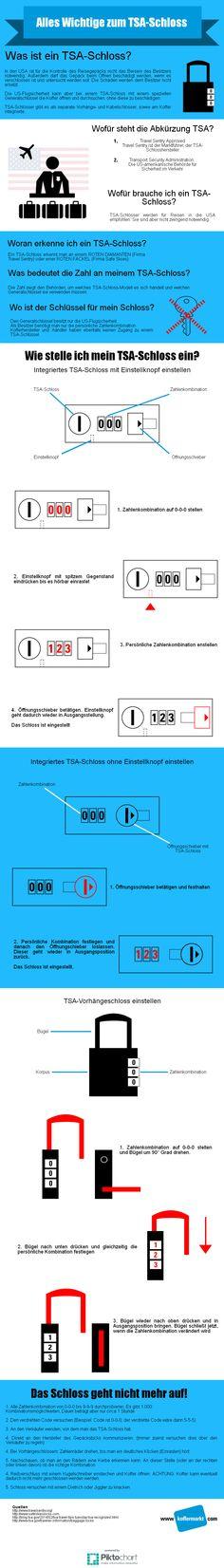 Alles Wichtige, was man zum Thema TSA-Schloss wissen muss. ( #Infografik von Koffermarkt.com)