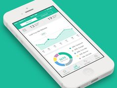 Report Website (WIP) #appdev #UI #UX #mobileapp #design