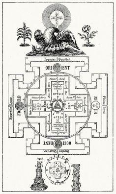 """Mystical Diagram of Solomon's Temple  From """"Eliphas Levi: Histoire de la Magie avec une Exposition claire et précise de ses procédés de des rites et de ses mysterés"""". Source: https://www.facebook.com/photo.php?fbid=501398146592834=a.421166441282672.101998.421161604616489=1"""