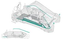 The Level 4 autonomous Renault EZ-GO concept revealed in Geneva envisions the self-driving urban shuttle of the future. Car Interior Sketch, Car Interior Design, Interior Design Sketches, Car Design Sketch, Car Sketch, Automotive Design, Photoshop Rendering, Sketching Techniques, Go Car