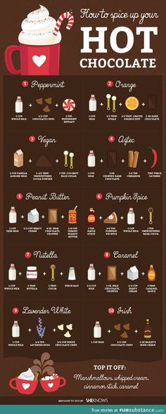 The ultimate guide for spiced hot chocolate. Just in time for those cold winter nights.