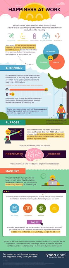 Want Happier Employees? Focus on These 3 Things [Infographic]