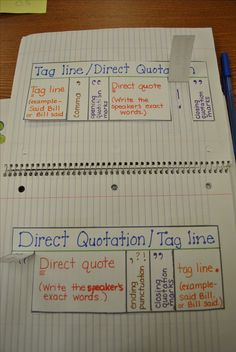 Interactive notebook - punctuating dialogue