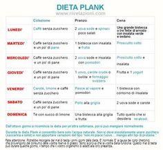 Ce puteți studia de la Bill Gates despre dieta de slabit