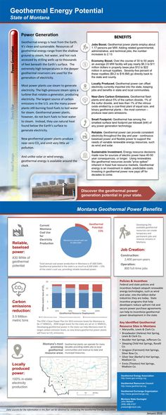 Montana - Geothermal Energy Potential - Power Production
