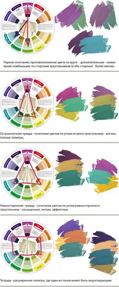 Colour Pallette, Color Combinations, Color Schemes, Pantone Colour Palettes, Pantone Color, Color Balance, Color Harmony, Wheel Of Life, Bedroom Wall Colors