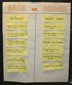 pg on differentiating for student need: Fair vs. Equal - Awesome lesson to teach during the first week of school in order to address making accommodations for students with special needs Classroom Behavior, School Classroom, Classroom Management, Behavior Management, Classroom Ideas, Class Management, Beginning Of The School Year, First Day Of School, Middle School