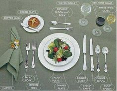 Table setting properly