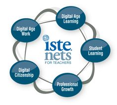 NETS for Teachers - (download) standards for evaluating the skills and knowledge educators need to teach, work, and learn