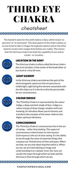 The Third Eye Chakra for Beginners | The Path Provides
