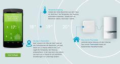 Im Laufe der Zeit lernt der tado° Thermostat wie schnell sich Räume erhitzen, abkühlen, wann die Bewohner zu Hause sind und bis wann Sie zu Hause ankommen. Somit wird nur dann und soviel geheizt, wie nötig.