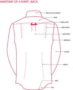 One of the best breakdowns of a dress shirt we've seen in awhile. Provided by shirt maker Alexander West.Collar Base: (or collar stand) is the band of fabric sewn into th… Mens Shirt Pattern, Shirt Sketch, Fashion Terminology, Fashion Vocabulary, Techniques Couture, Shirt Maker, Dress Sewing Patterns, Fashion Sketches, Style Guides