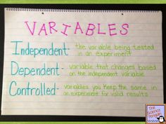 VARIABLES: Independent, Dependent, and Controlled FROM: The Science Penguin: Science Anchor Charts Series Middle School Science, Elementary Science, Science Classroom, Science Education, Teaching Science, Upper Elementary, Physical Science, Classroom Ideas, Science Inquiry