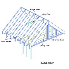 https://images.search.yahoo.com/search/images?p=diy hip roof structure