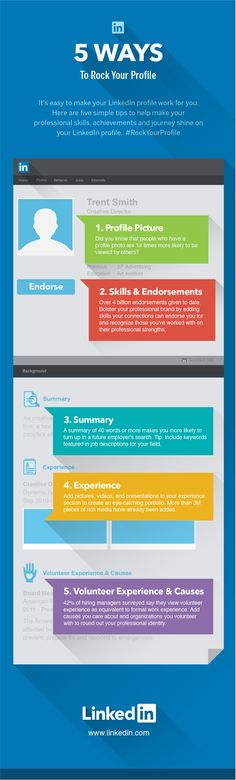 5 Ways to Rock Your Profile.jpg (1043×3448)
