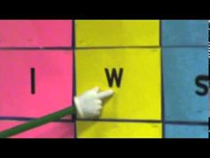 Reading Mastery 1 Sounds Practice Level 1 - YouTube