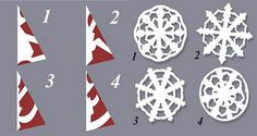Step by step 'snowflake' tutorial (for people like me who can never can remember how to fold the paper properly)